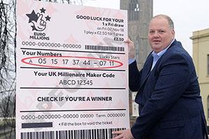 проверенные лотереи
